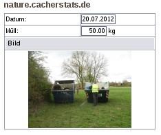 Trash-Caching – Müll sammeln Punkte bekommen