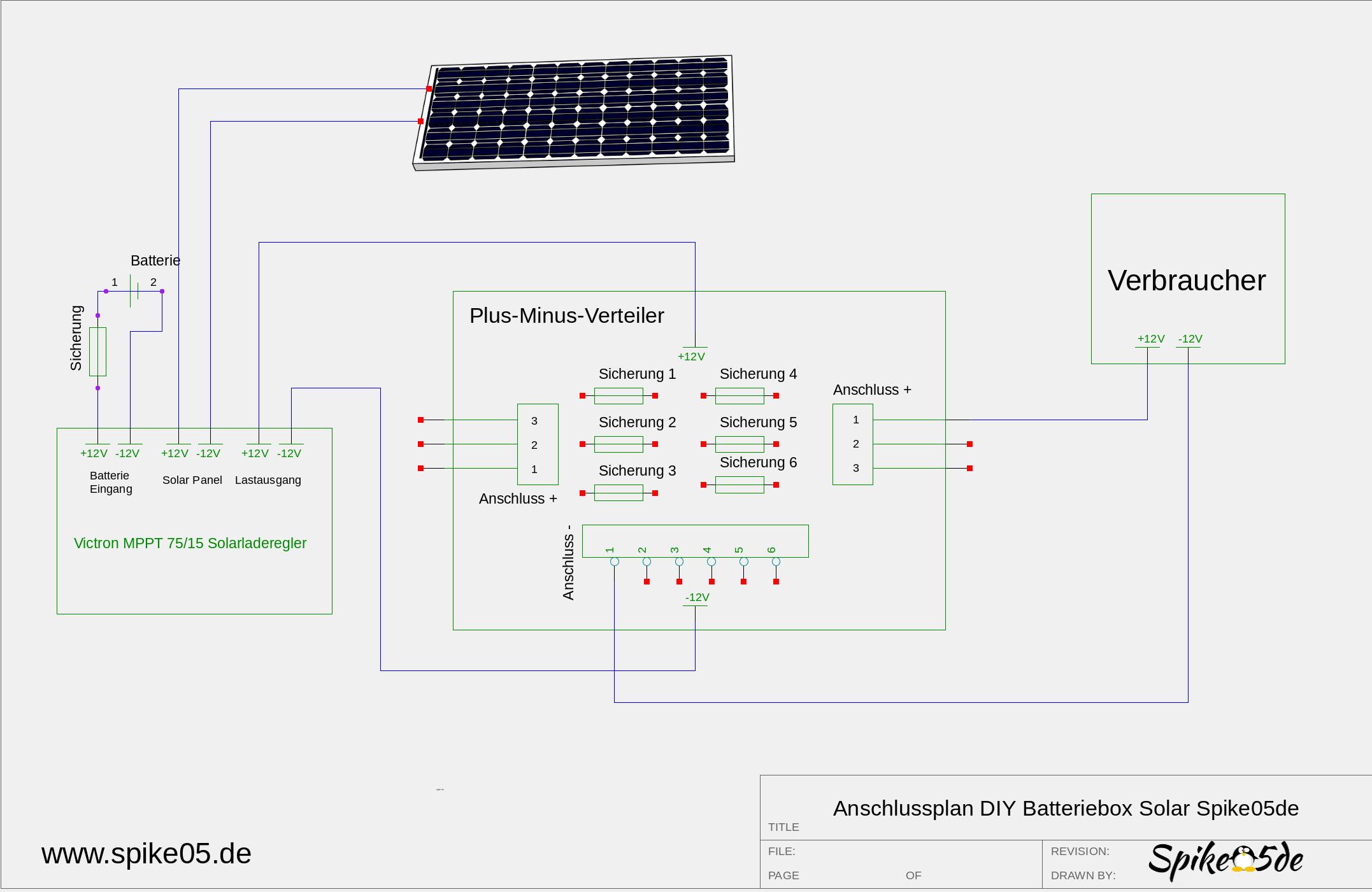 Anschlussplan DIY Batteriebox mit Victron MPPT 75/15 und Offgridtec 120 W faltbares Solarmodul FSP-2